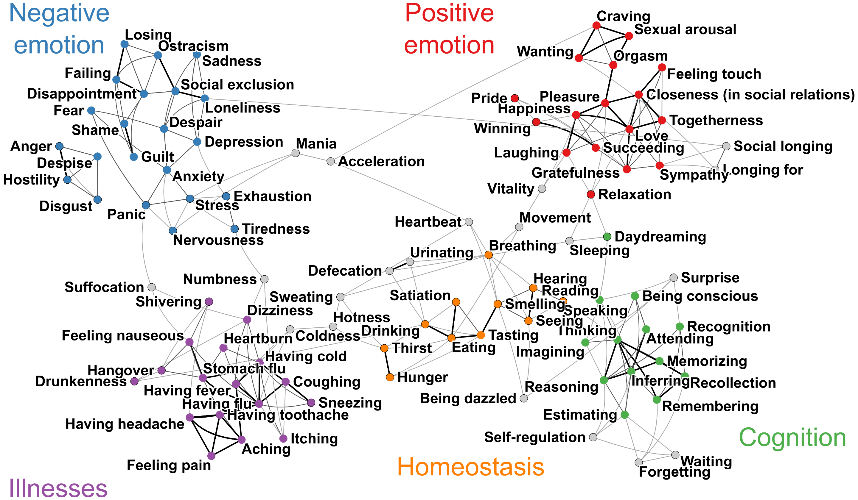 "Recently published: ""Maps of Subjective Feelings"""